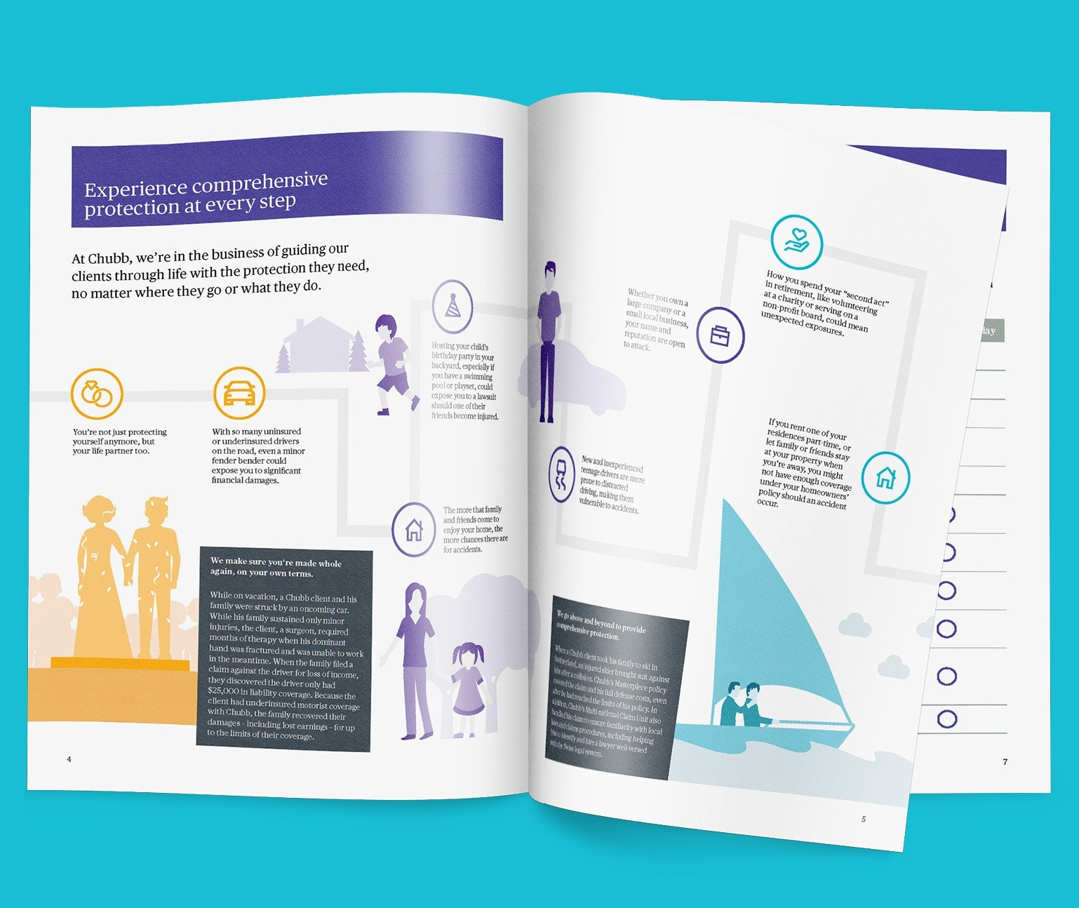 Interior spread of corporate brochure showing infographic and illustration