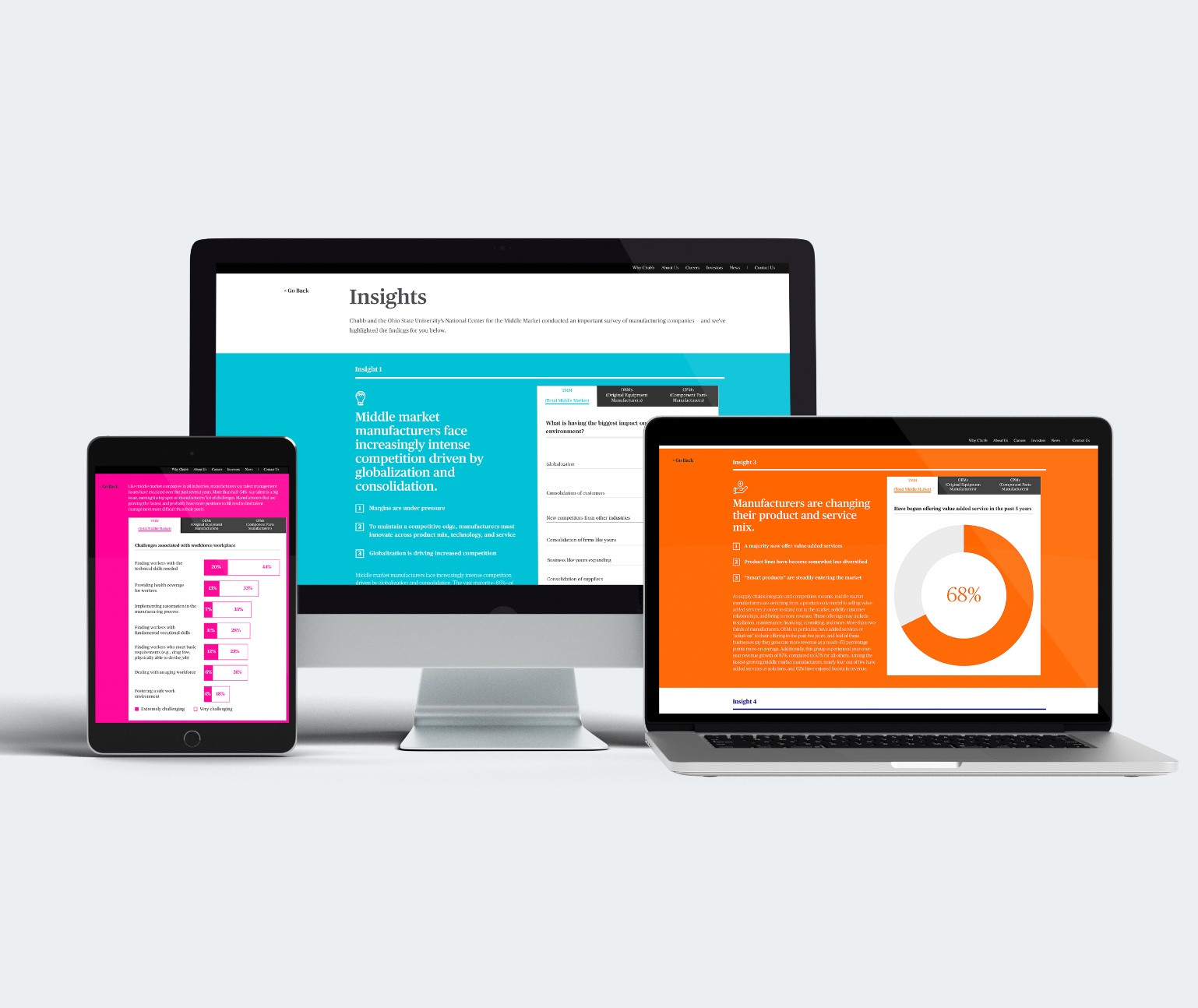 Colorful website shown on laptop, tablet, and computer monitor on grey background